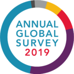 annual-global-survey